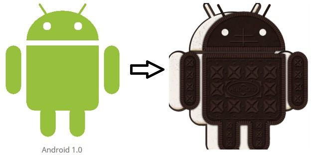 Perkembangan Android Sejak Versi Aplha hingga Oreo