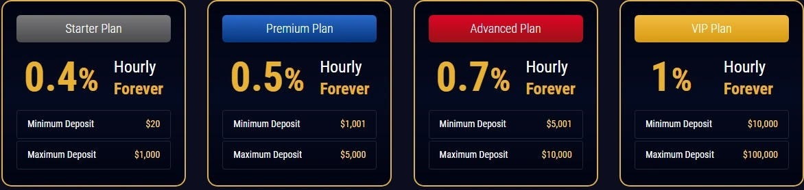 Инвестиционные планы AssetPrime