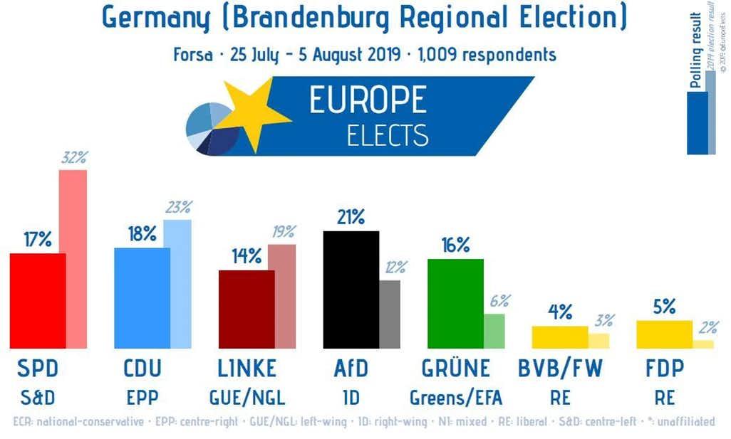 Merkel kuria koaliciją, kad pakartoti 2015 metų migracijos krizę, o Nausėda pritaria Lietuvos sunaikinimui