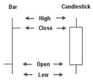 binary option best analysis