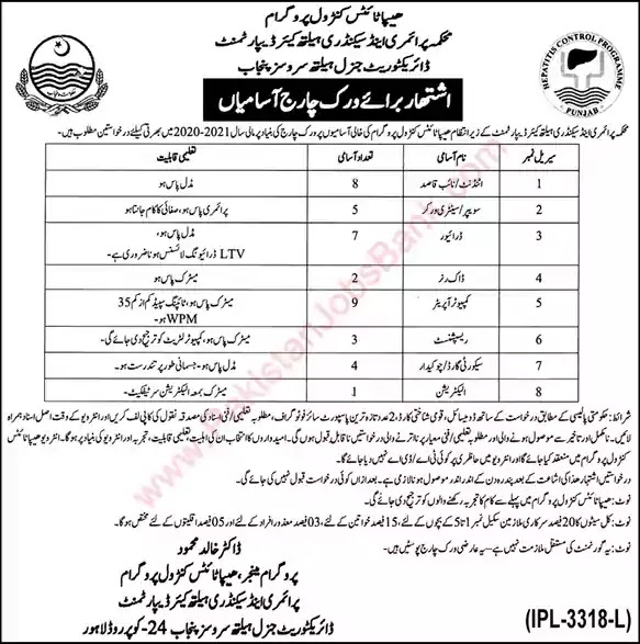 New Jobs in Pakistan Primary and Secondary Healthcare Department Punjab Jobs 2021