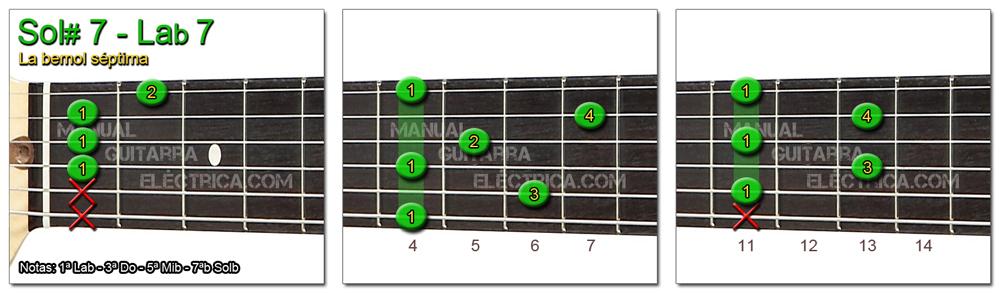 Acordes Guitarra La Bemol séptima