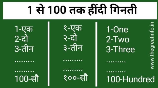 1 से 100 तक हिंदी में गिनती - Hindi counting 1 to 100