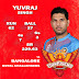 FIFTY FOR YUVI
