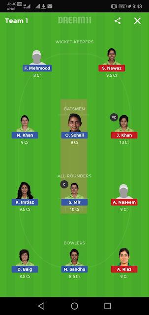 DYA-W vs BLA-W Dream11 Team Fantasy Cricket News & Prediction: