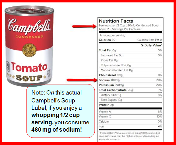 Low Salt Diet for High Blood Pressure? Don't Be Misled by Low Sodium Food Labels!