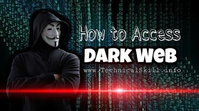 Dark Web, Deep Web, Surface Web