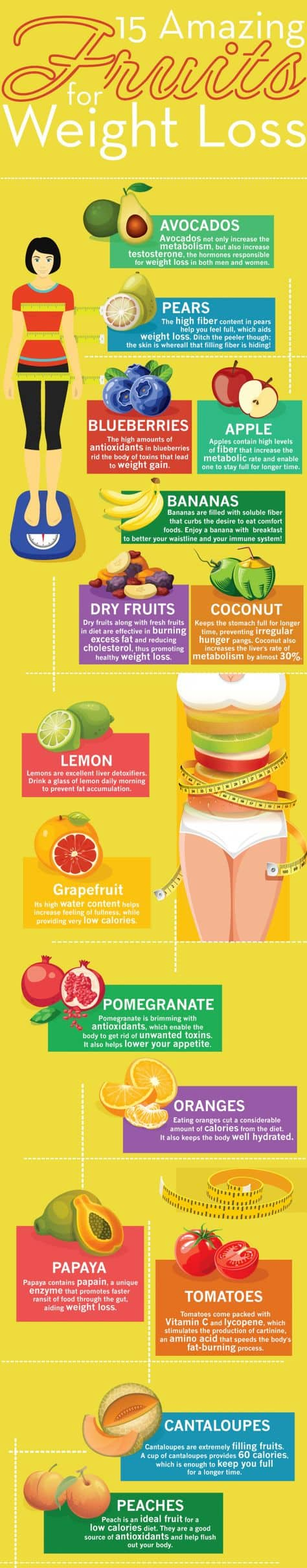 5 Shocking Ideas That Will Help you Lose Weight
