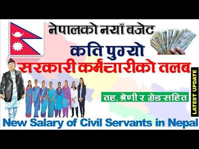 Government-Office-Nijamati-Karmachari-Staff-New-Salary-2078