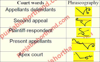 court-shorthand-outlines-07-sep-2021