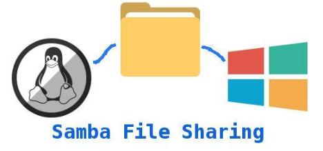 Cara Mudah Sharing File Menggunakan Samba Server Di Semua Linux - Cintanetworking.com
