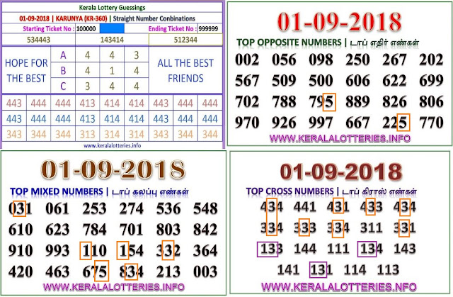 kerala lottery abc guessing karunya kr-360 on 01.09.2018 by keralalotteries.info