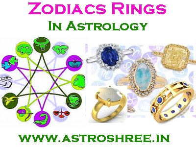 zodiac rings in astrology