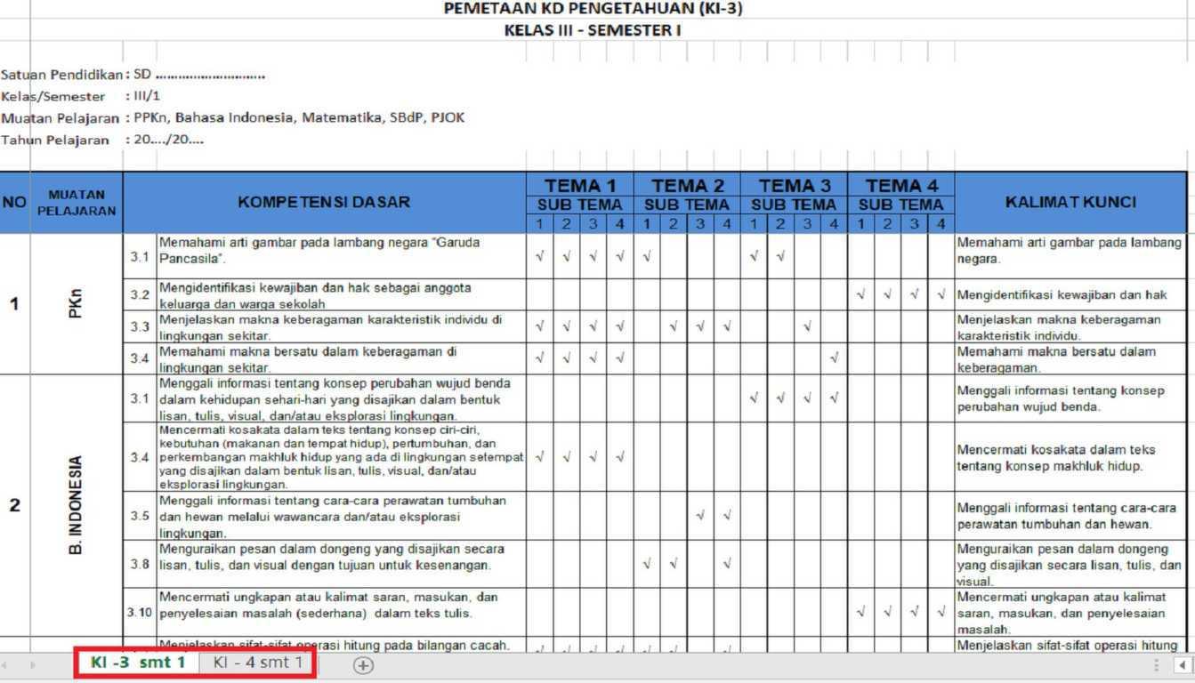 Download kompetensi dasar untuk kelas 3 semester 1 kurikulum 2013 revisi