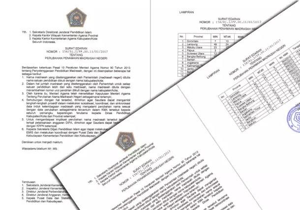 Surat Edaran tentang Perubahan Penamaan Madrasah Negeri