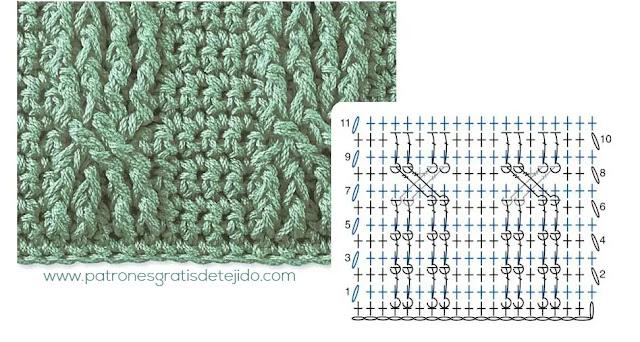 como-tejer-trenza-crochet