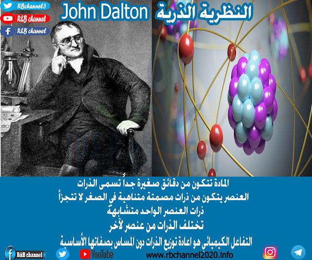 النظرية الذرية John Dalton