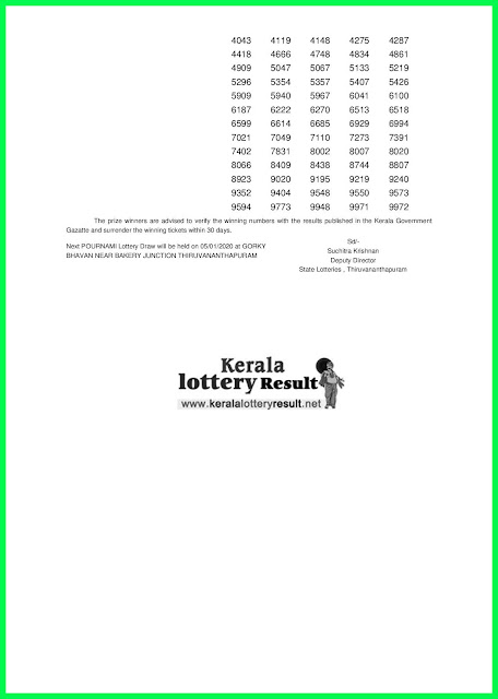 Kerala Lottery Result 29-12-2019 Pournami RN-424 (keralalotteryresult.net)-page--