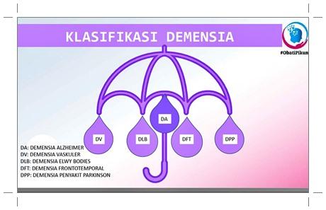 Tips Mencegah Demensia