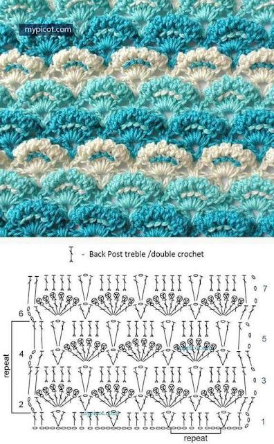 Patrón Crochet Imagen Puntada a crochet de abanicos a relieve por Majovel Crochet