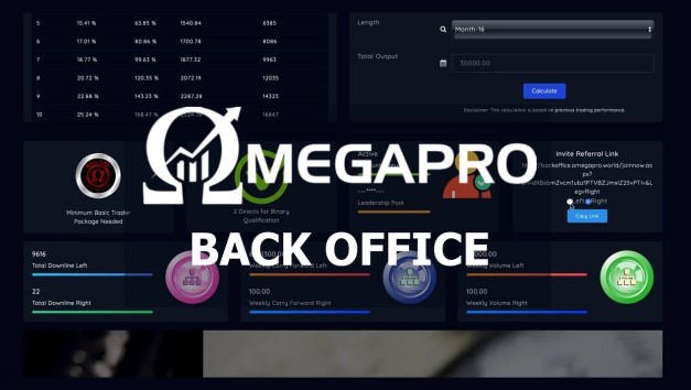 OmegaPro Forex Back Office