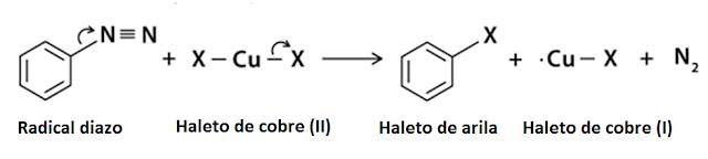 reação de formação do haleto de arila