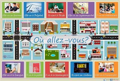 les noms de lieux dans la ville-aller à-Comenfrance-école de français pour étrangers-FLE-Bordeaux-french school for foreigners