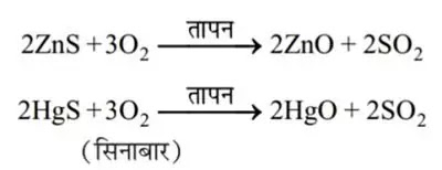 10 Class Science Notes in hindi chapter 3 Metals and Non-metals