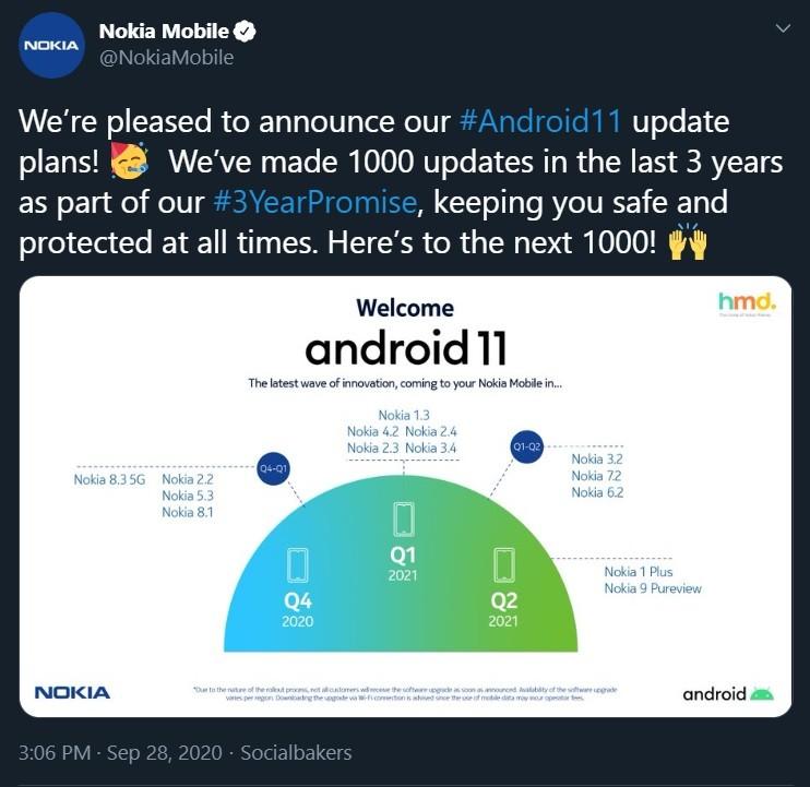 Fan di Nokia, questi sono gli smartphone aggiornabili ad Android 11