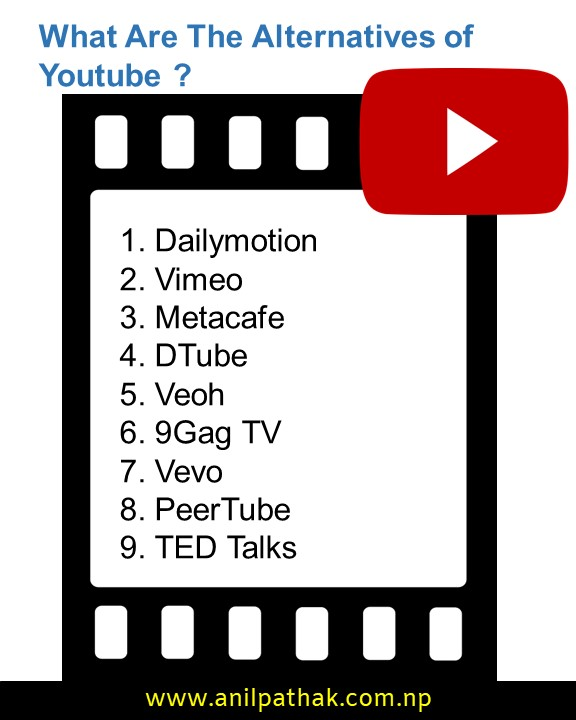 What are the alternatives of Youtube