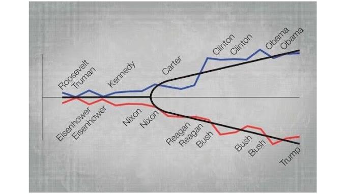 As leis da física que explicam a polarização política nas eleições