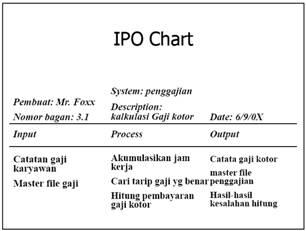 Pemrosesan transaksi waktuyangtertinggals ipo menyajikan sangat sedikit rincian sehingga akan dilengkapi dengan hipo ccuart Image collections
