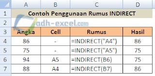 rumus INDIRECT dalam Excel