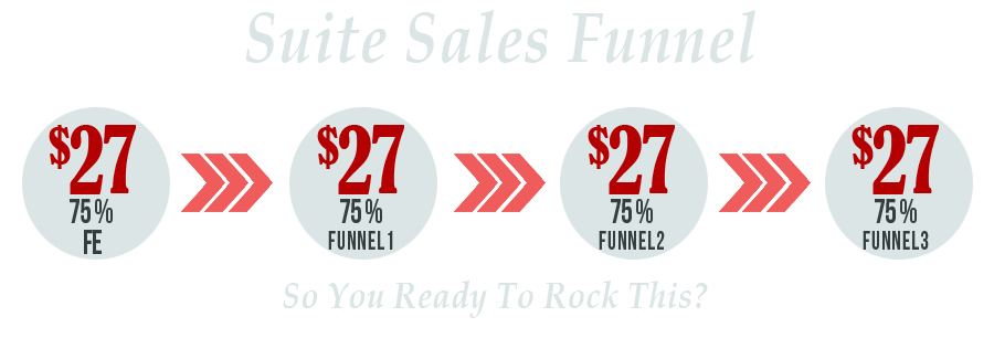 xinemads jv sales funnel