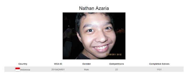 Profile akun WCA Nathan Azaria yang merupakan peringkat ke 5 dalam menyelesaikan rubik dengan gerakan sedikit mungkin