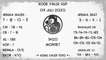 Prediksi Kode Syair SGP Kamis