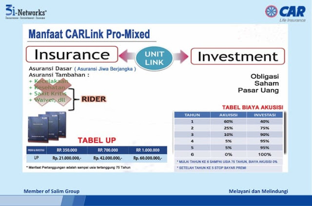 Manfaat CARlink Pro CAR 3i Networks
