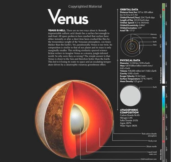 venus solar system exploration - photo #43
