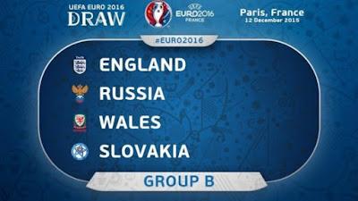 Keputusan EURO 2016 Kumpulan B