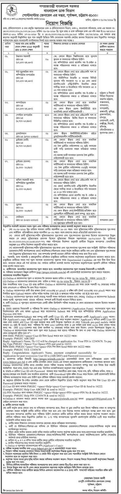 Bangladesh Post Office Job Circular Teletalk Apply Now