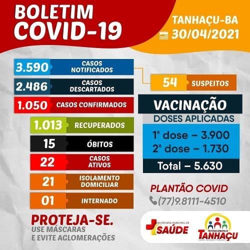 Tanhaçu registra 15º óbito por complicações da Covid-19