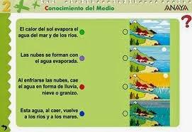 http://www.ceipjuanherreraalcausa.es/Recursosdidacticos/SEGUNDO/datos/03_cmedio/03_Recursos/actividades/05/act2.htm