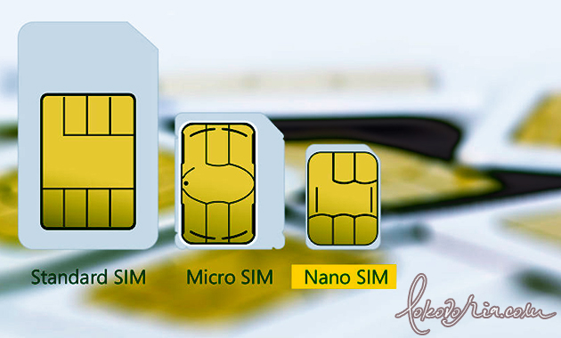 Types of SIM Card
