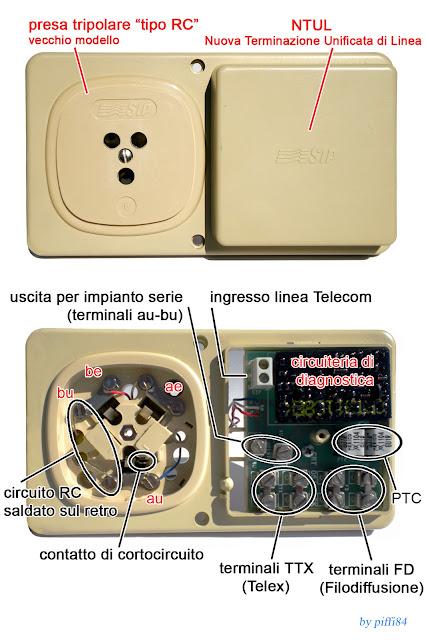 filtro-ADSL-prese