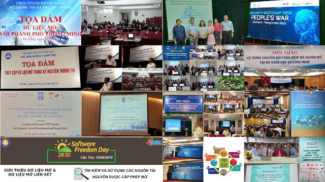 Tổng kết các bài trình bày tại hội nghị, hội thảo hết năm 2018