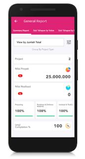 Efisiensi dan Efektivitas Manajemen Proyek Bersama Tomps Aplikasi Monitoring