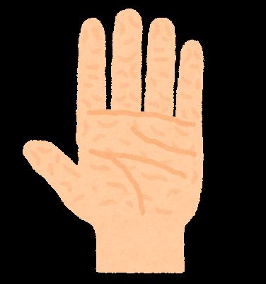 シワシワの手のイラスト