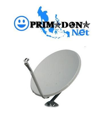 Paket Internet Satelit VSAT Ku Band