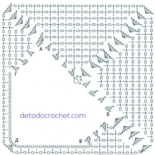 diagramas-tunica-crochet