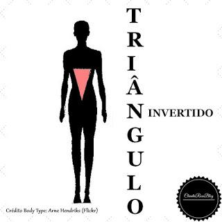 Tipo de Corpo Feminino Triângulo Invertido